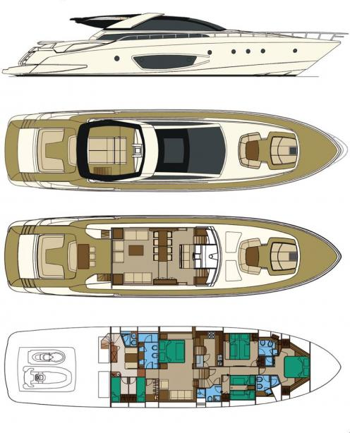 yacht My Choice